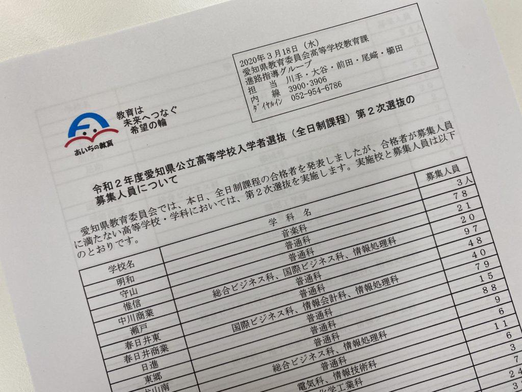 公立 2020 静岡 高校 倍率